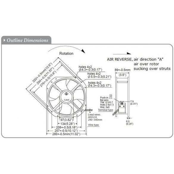 M280GAN22-1-2A Dual Speed Sinwan Metal Impeller